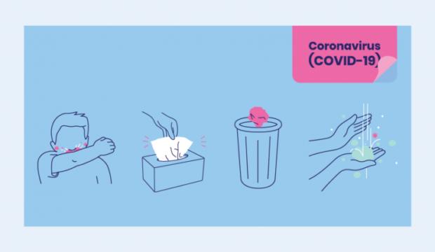 coronavirus, hygiene, kiddo, childcare during coronavirus